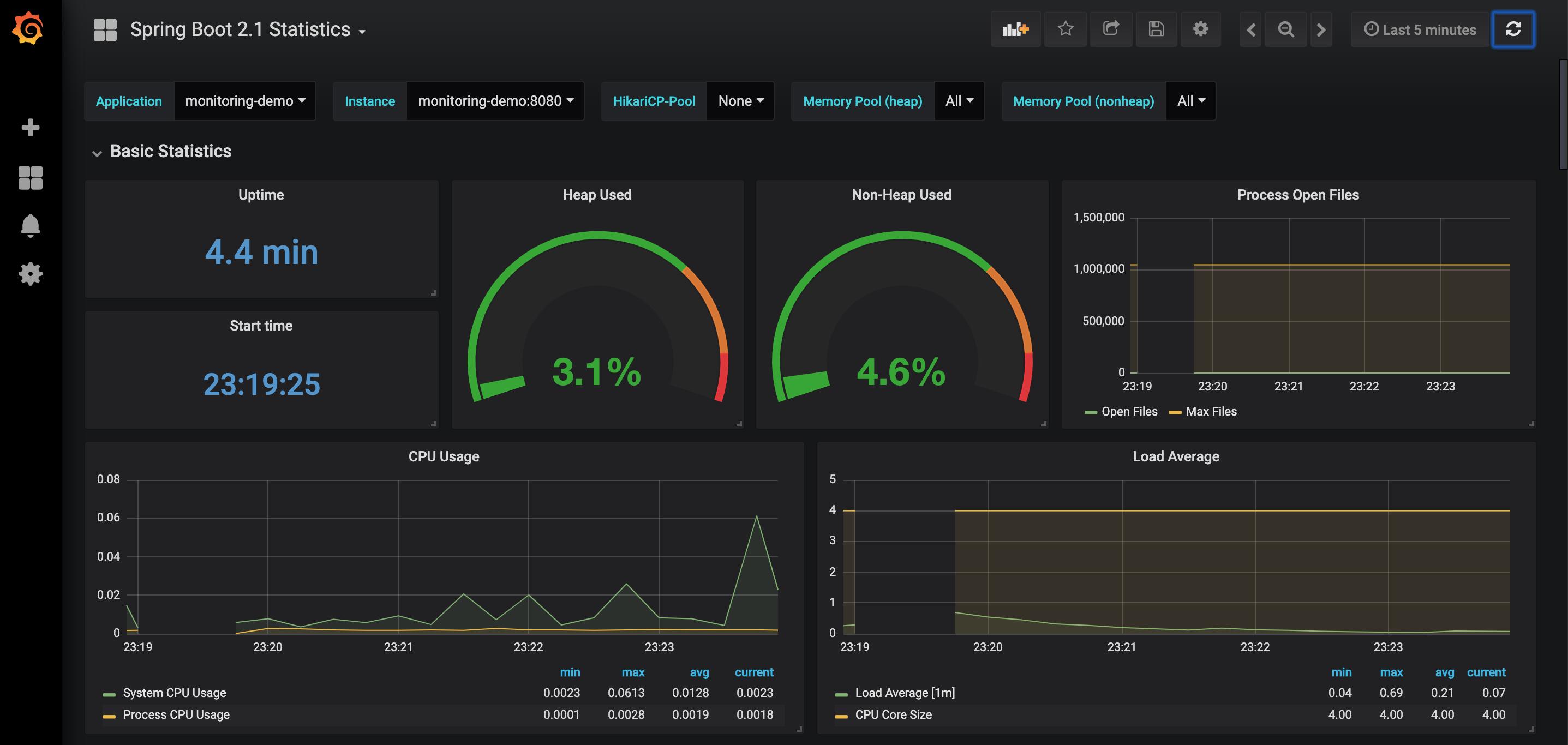Monitoring Spring Boot applications